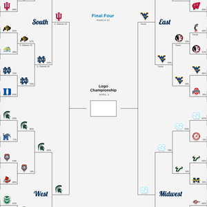 NCAA Logos Tournament &#8211; Final Four